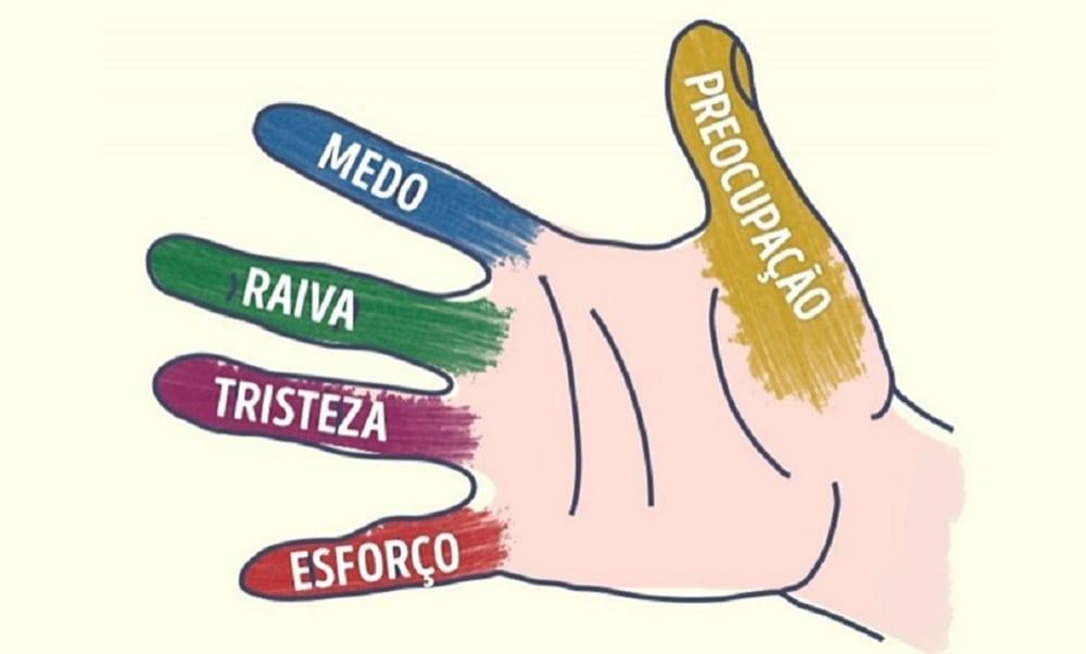 terapia dos dedos